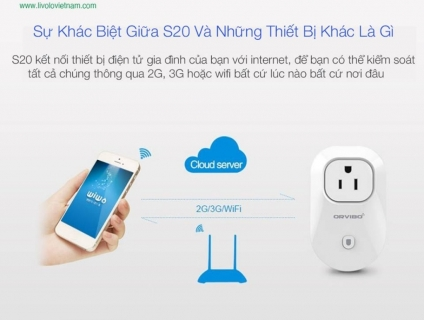 ORVIBO WIWO S20 WIFI SMART SOCKET OUTLET